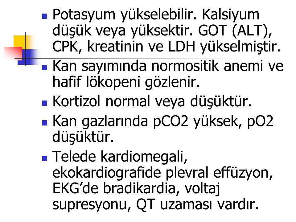 Potasyum yükselebilir. Kalsiyum düşük veya yüksektir. GOT (ALT), CPK, kreatinin ve LDH yükselmiştir. Kan sayımında normositik anemi ve hafif lökopeni