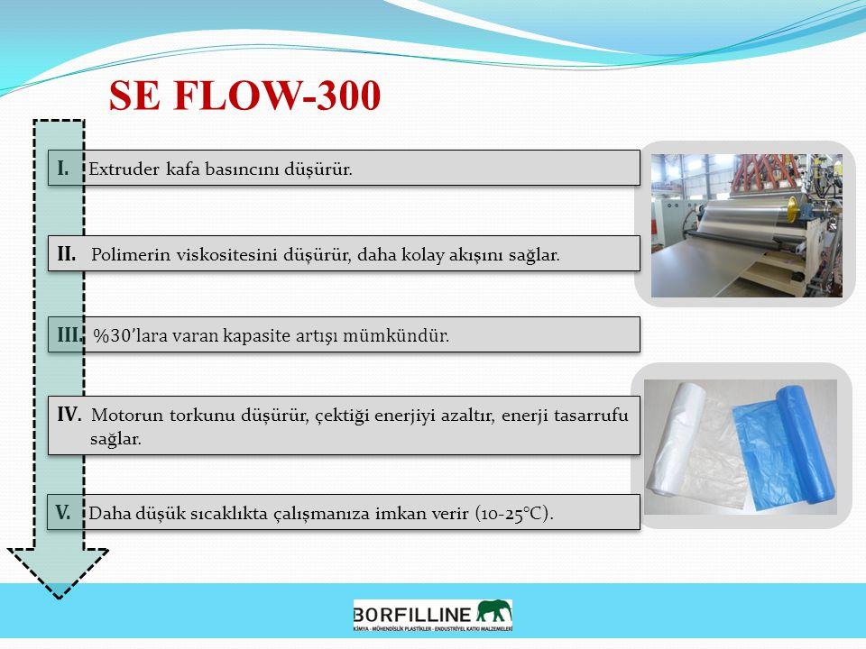 SE FLOW-300 I. Extruder kafa basıncını düşürür. III. %30'lara varan kapasite artışı mümkündür. V. Daha düşük sıcaklıkta çalışmanıza imkan verir (10-25