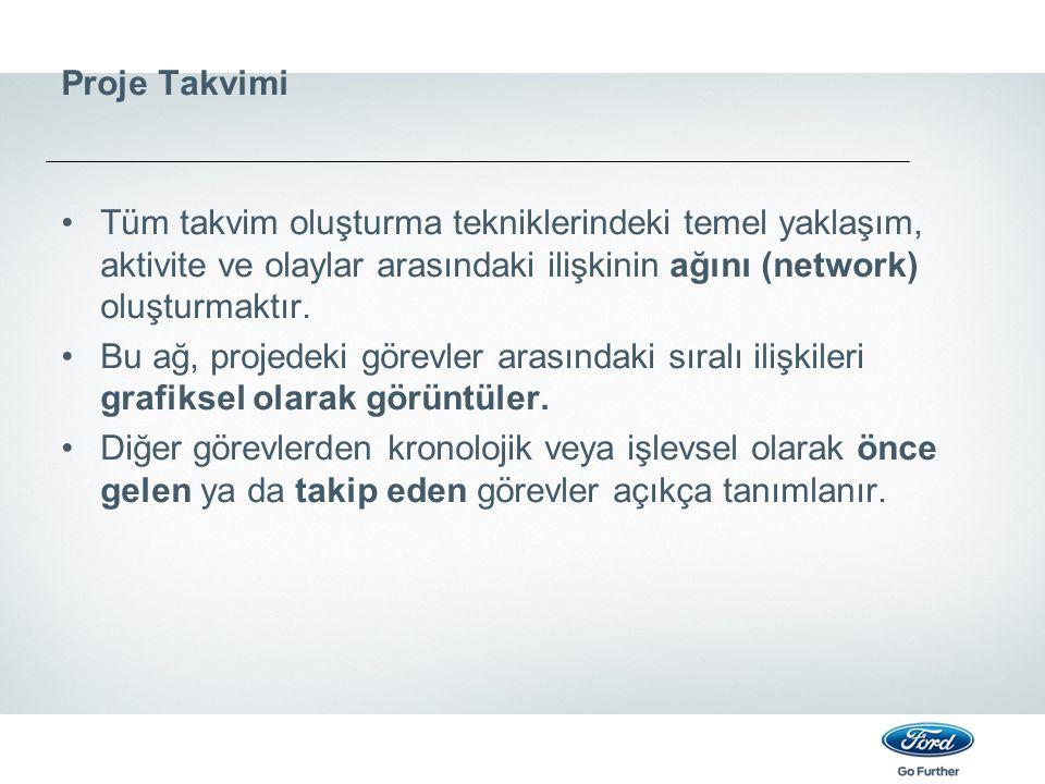 Proje Takvimi Tüm takvim oluşturma tekniklerindeki temel yaklaşım, aktivite ve olaylar arasındaki ilişkinin ağını (network) oluşturmaktır. Bu ağ, proj