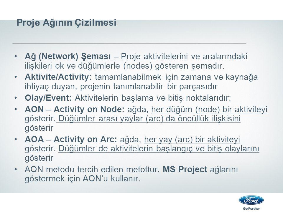 Proje Ağının Çizilmesi Ağ (Network) Şeması – Proje aktivitelerini ve aralarındaki ilişkileri ok ve düğümlerle (nodes) gösteren şemadır. Aktivite/Activ