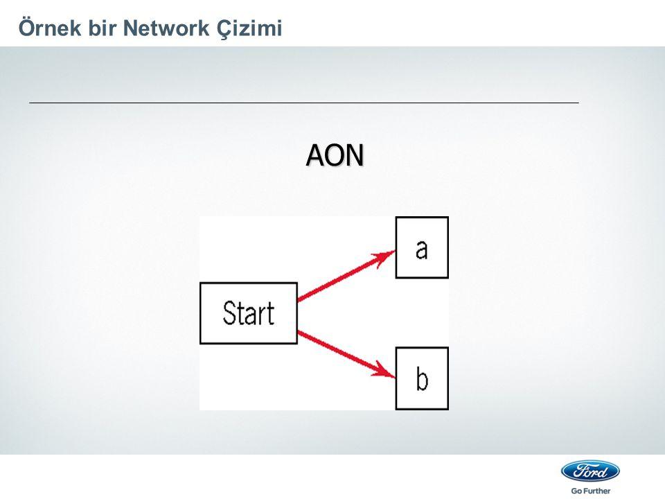 Örnek bir Network Çizimi AON