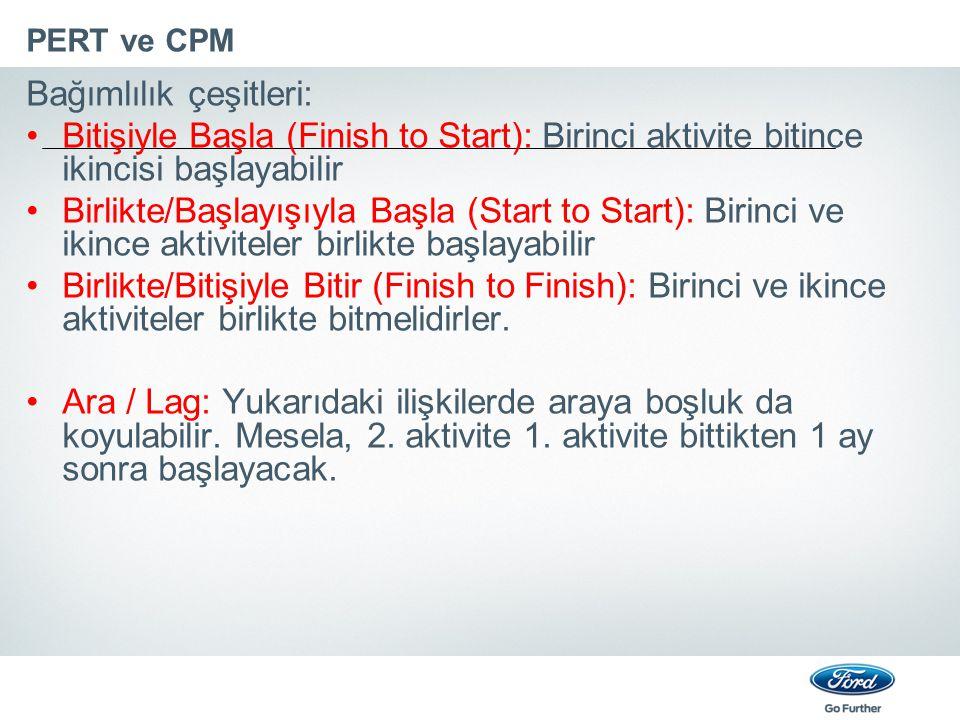 PERT ve CPM Bağımlılık çeşitleri: Bitişiyle Başla (Finish to Start): Birinci aktivite bitince ikincisi başlayabilir Birlikte/Başlayışıyla Başla (Start