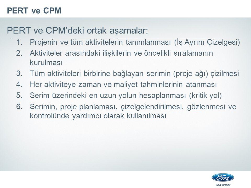 PERT ve CPM PERT ve CPM'deki ortak aşamalar: 1.Projenin ve tüm aktivitelerin tanımlanması (İş Ayrım Çizelgesi) 2.Aktiviteler arasındaki ilişkilerin ve