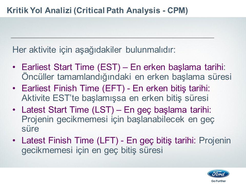 Kritik Yol Analizi (Critical Path Analysis - CPM) Her aktivite için aşağıdakiler bulunmalıdır: Earliest Start Time (EST) – En erken başlama tarihi: Ön