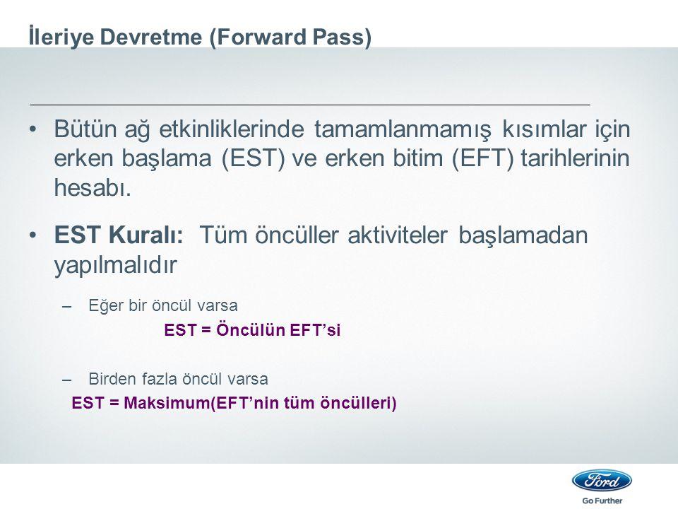 İleriye Devretme (Forward Pass) Bütün ağ etkinliklerinde tamamlanmamış kısımlar için erken başlama (EST) ve erken bitim (EFT) tarihlerinin hesabı. EST