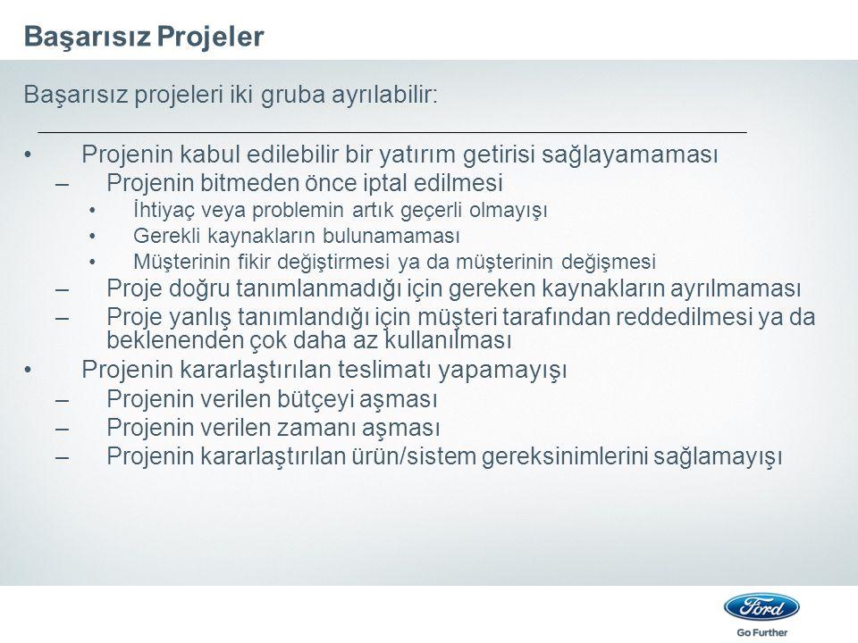 Başarısız Projeler Başarısız projeleri iki gruba ayrılabilir: Projenin kabul edilebilir bir yatırım getirisi sağlayamaması –Projenin bitmeden önce ipt