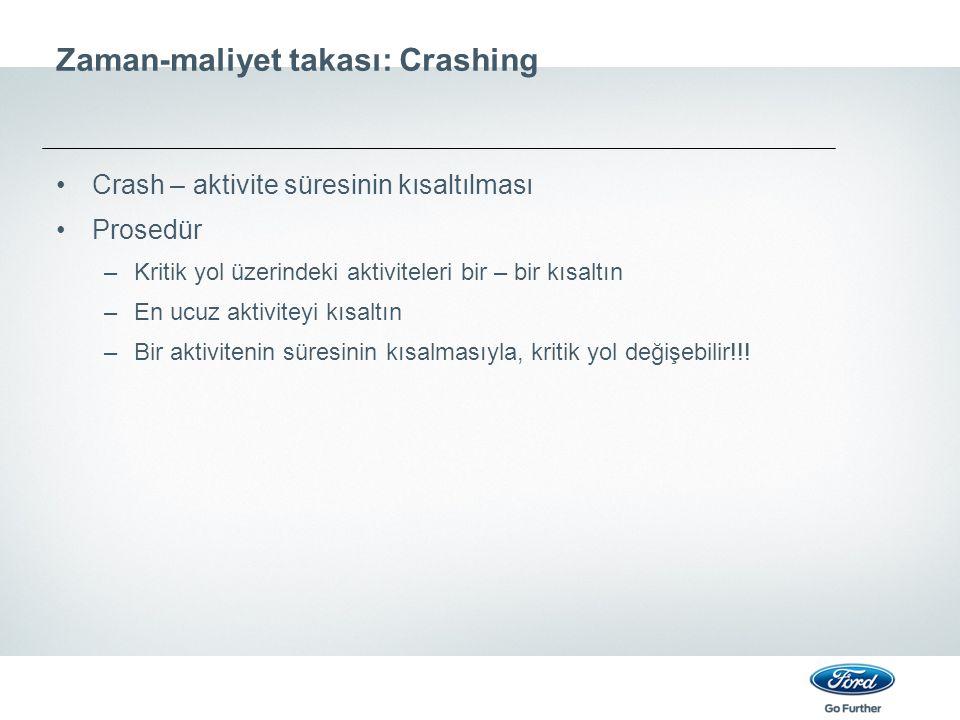 Zaman-maliyet takası: Crashing Crash – aktivite süresinin kısaltılması Prosedür –Kritik yol üzerindeki aktiviteleri bir – bir kısaltın –En ucuz aktivi