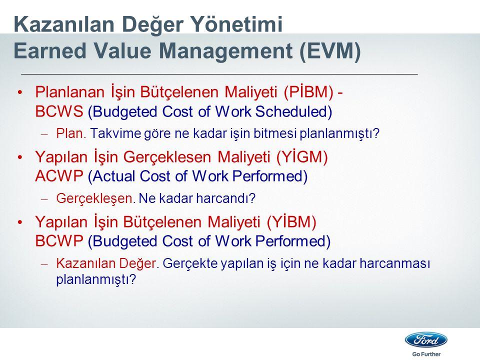 Kazanılan Değer Yönetimi Earned Value Management (EVM) Planlanan İşin Bütçelenen Maliyeti (PİBM) - BCWS (Budgeted Cost of Work Scheduled) – Plan. Takv