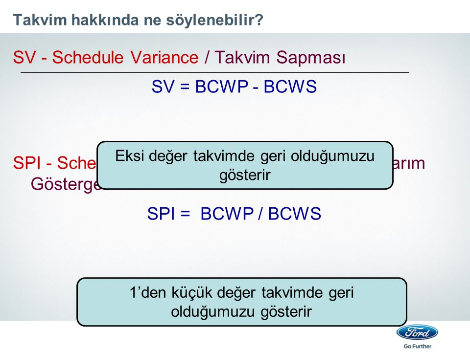 Takvim hakkında ne söylenebilir? SV - Schedule Variance / Takvim Sapması SV = BCWP - BCWS SPI - Schedule Performance Index / Takvim Başarım Göstergesi