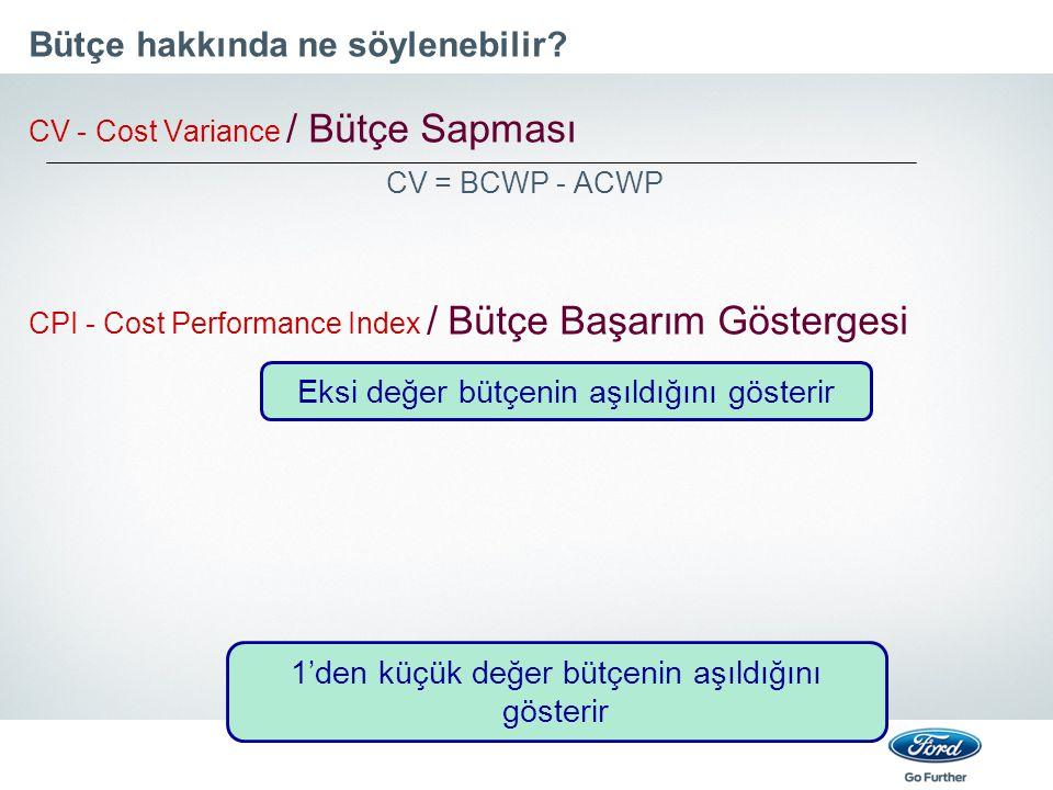Bütçe hakkında ne söylenebilir? CV - Cost Variance / Bütçe Sapması CV = BCWP - ACWP CPI - Cost Performance Index / Bütçe Başarım Göstergesi CPI = BCWP