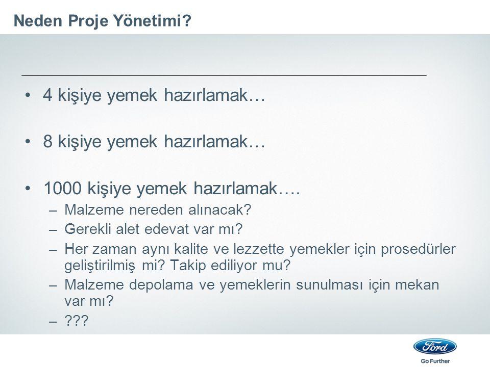 Toplam Esnek Zaman (Total Slack Time) vs.