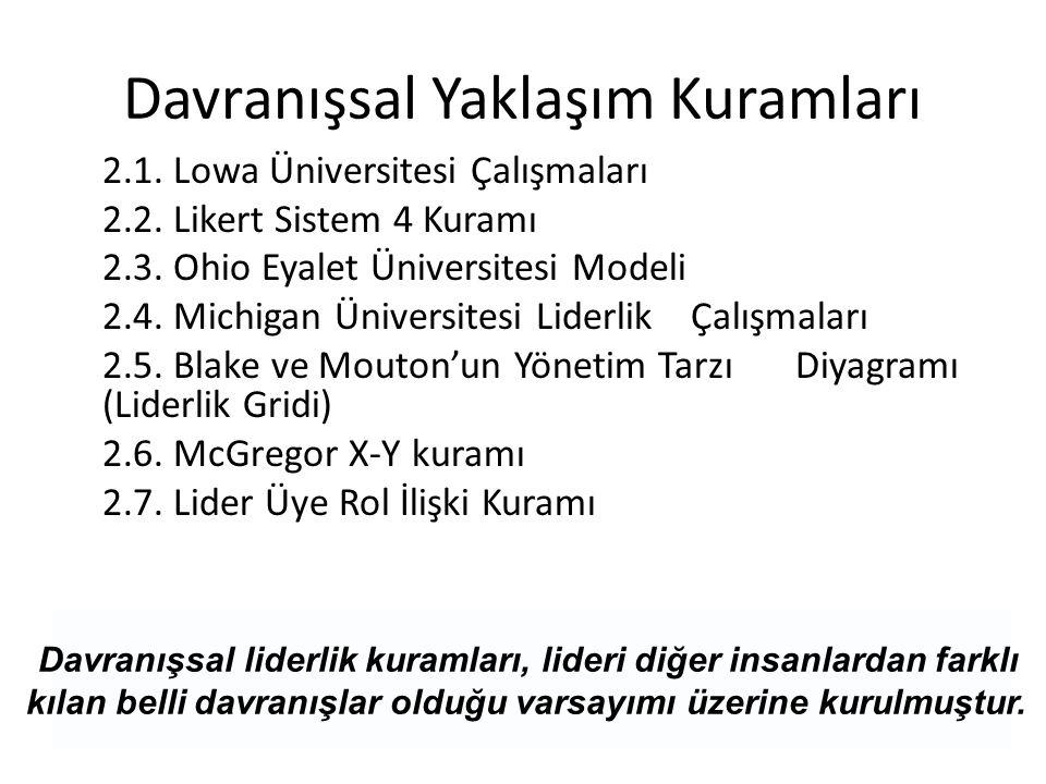 Davranışsal Yaklaşım Kuramları 2.1. Lowa Üniversitesi Çalışmaları 2.2. Likert Sistem 4 Kuramı 2.3. Ohio Eyalet Üniversitesi Modeli 2.4. Michigan Ünive