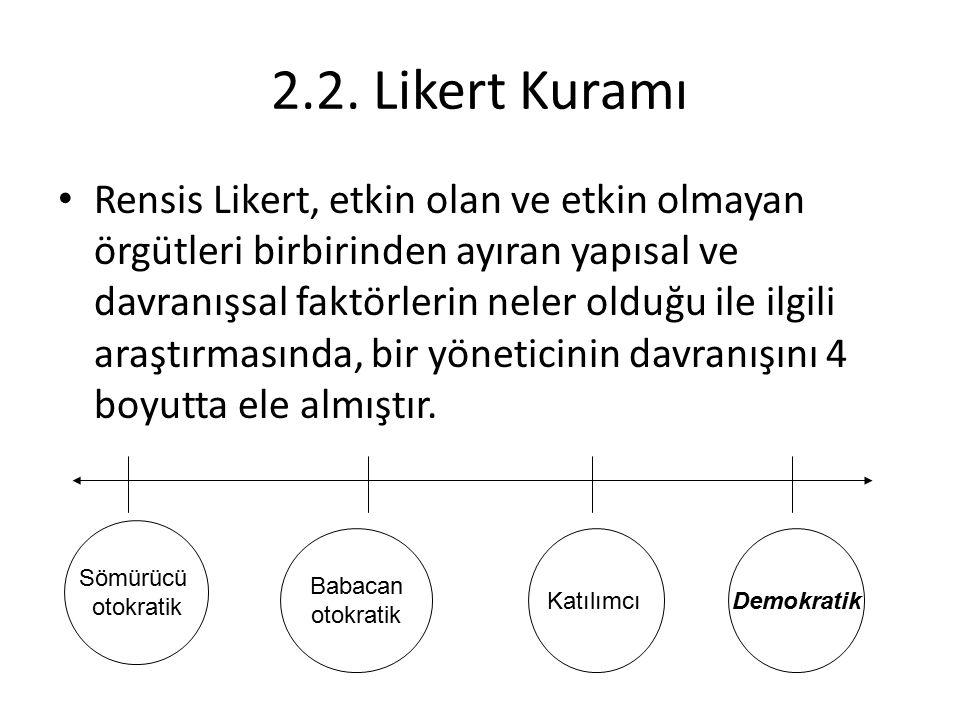 2.2. Likert Kuramı Rensis Likert, etkin olan ve etkin olmayan örgütleri birbirinden ayıran yapısal ve davranışsal faktörlerin neler olduğu ile ilgili