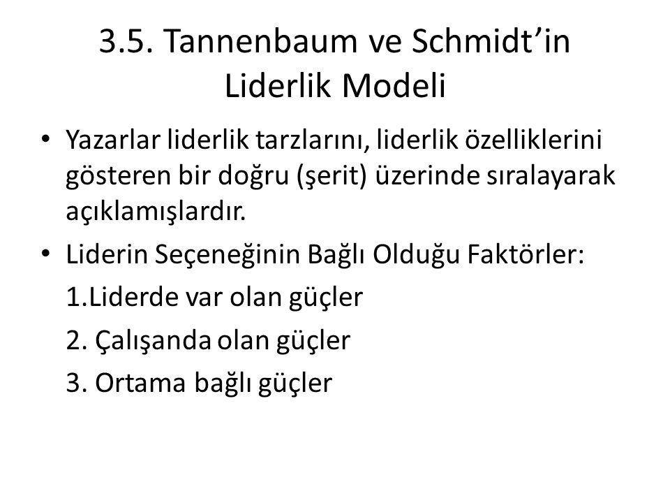 3.5. Tannenbaum ve Schmidt'in Liderlik Modeli Yazarlar liderlik tarzlarını, liderlik özelliklerini gösteren bir doğru (şerit) üzerinde sıralayarak açı