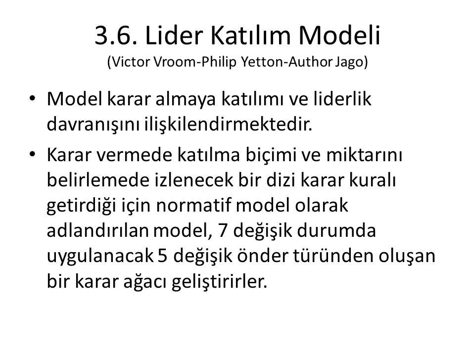 3.6. Lider Katılım Modeli (Victor Vroom-Philip Yetton-Author Jago) Model karar almaya katılımı ve liderlik davranışını ilişkilendirmektedir. Karar ver