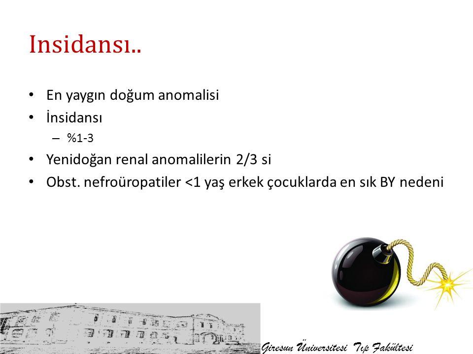 Insidansı.. Giresun Üniversitesi Tıp Fakültesi En yaygın doğum anomalisi İnsidansı – %1-3 Yenidoğan renal anomalilerin 2/3 si Obst. nefroüropatiler <1