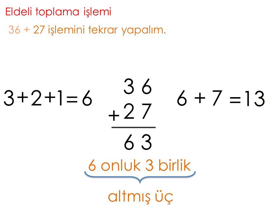 Eldeli toplama işlemi 36 + 27 işlemini tekrar yapalım. + 6 3 72 63 +67 = 3113 3 2 23 ++ 1 = 6 6 onluk 3 birlik altmış üç