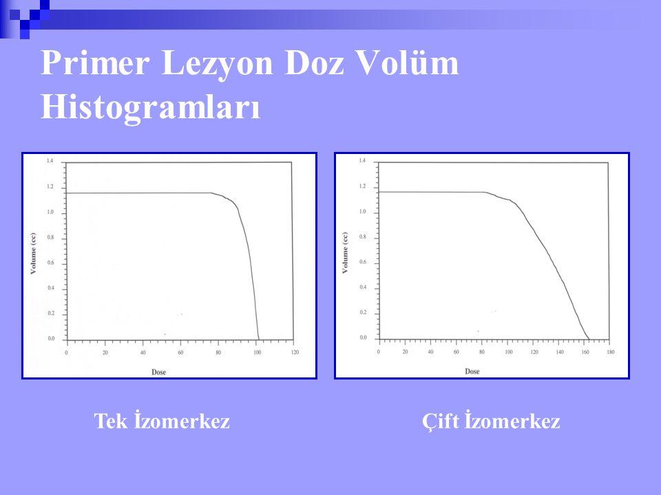 Primer Lezyon Doz Volüm Histogramları Tek İzomerkezÇift İzomerkez