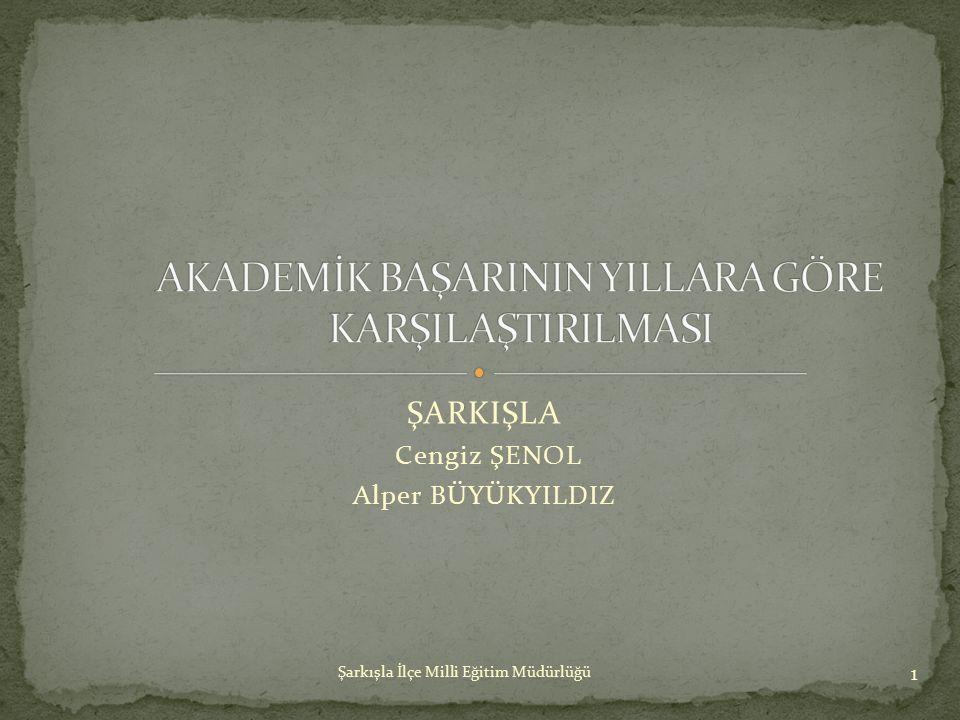 ŞARKIŞLA Cengiz ŞENOL Alper BÜYÜKYILDIZ 1 Şarkışla İlçe Milli Eğitim Müdürlüğü
