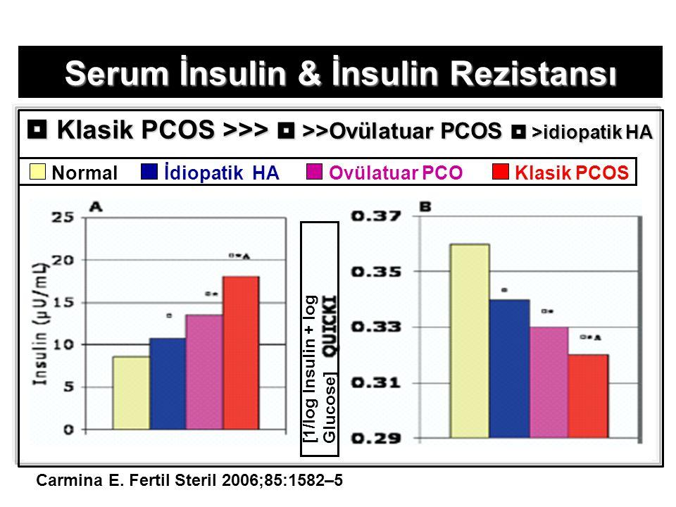 Serum İnsulin & İnsulin Rezistansı  Klasik PCOS >>>  >>Ovülatuar PCOS  >idiopatik HA Normalİdiopatik HAOvülatuar PCO Klasik PCOS [1/log Insulin + l