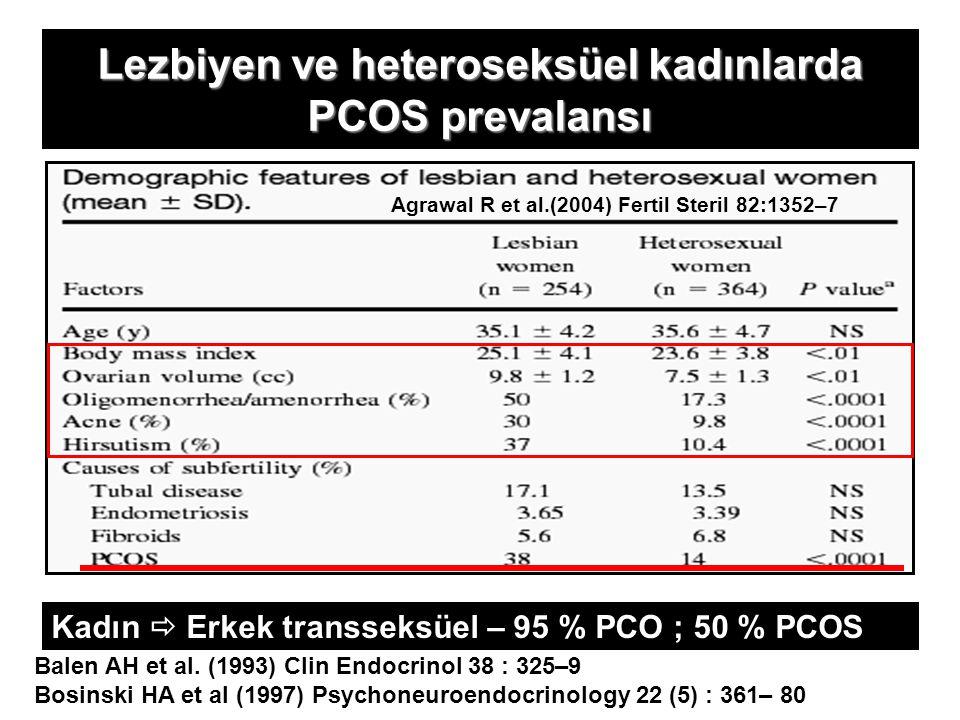 Lezbiyen ve heteroseksüel kadınlarda PCOS prevalansı Kadın  Erkek transseksüel – 95 % PCO ; 50 % PCOS Agrawal R et al.(2004) Fertil Steril 82:1352–7