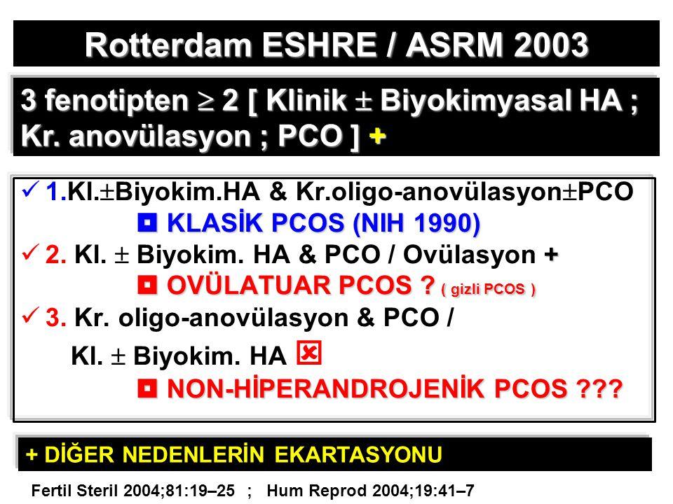 Rotterdam ESHRE / ASRM 2003 1.Kl.  Biyokim.HA & Kr.oligo-anovülasyon  PCO  KLASİK PCOS (NIH 1990)  KLASİK PCOS (NIH 1990) + 2. Kl.  Biyokim. HA &