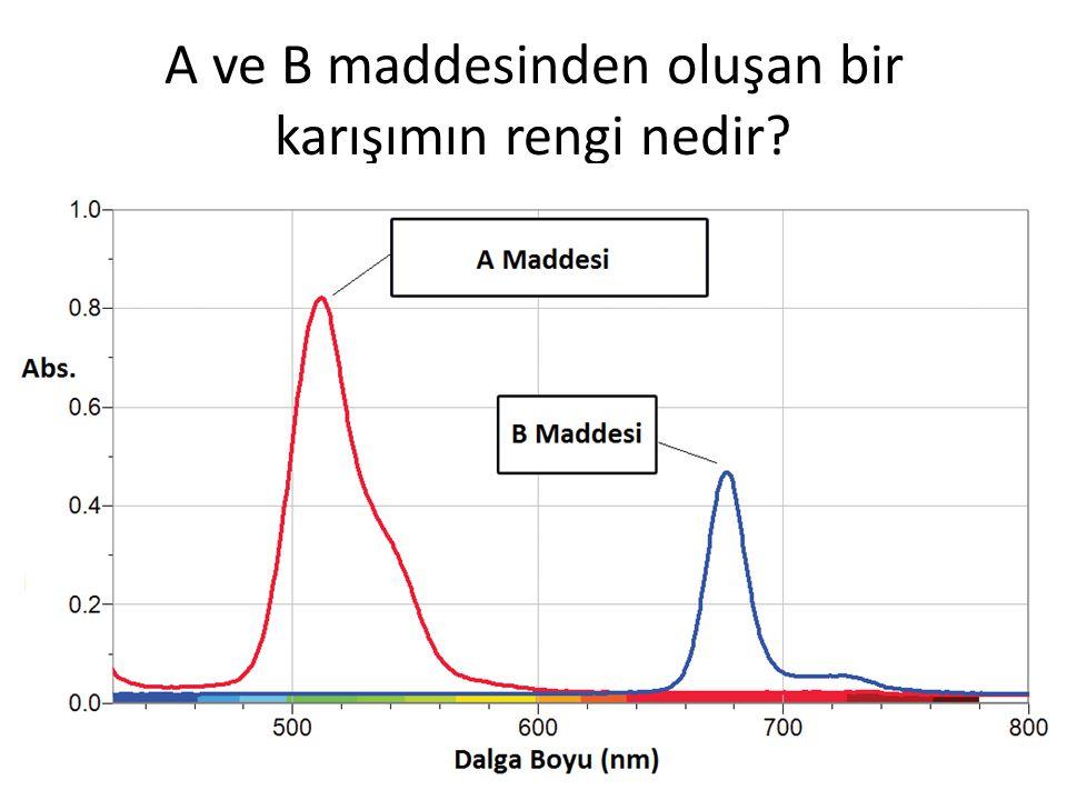 A ve B maddesinden oluşan bir karışımın rengi nedir