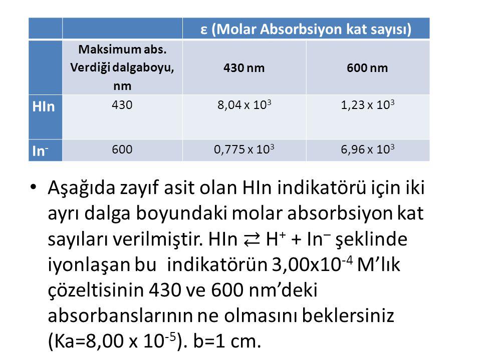 Aşağıda zayıf asit olan HIn indikatörü için iki ayrı dalga boyundaki molar absorbsiyon kat sayıları verilmiştir.