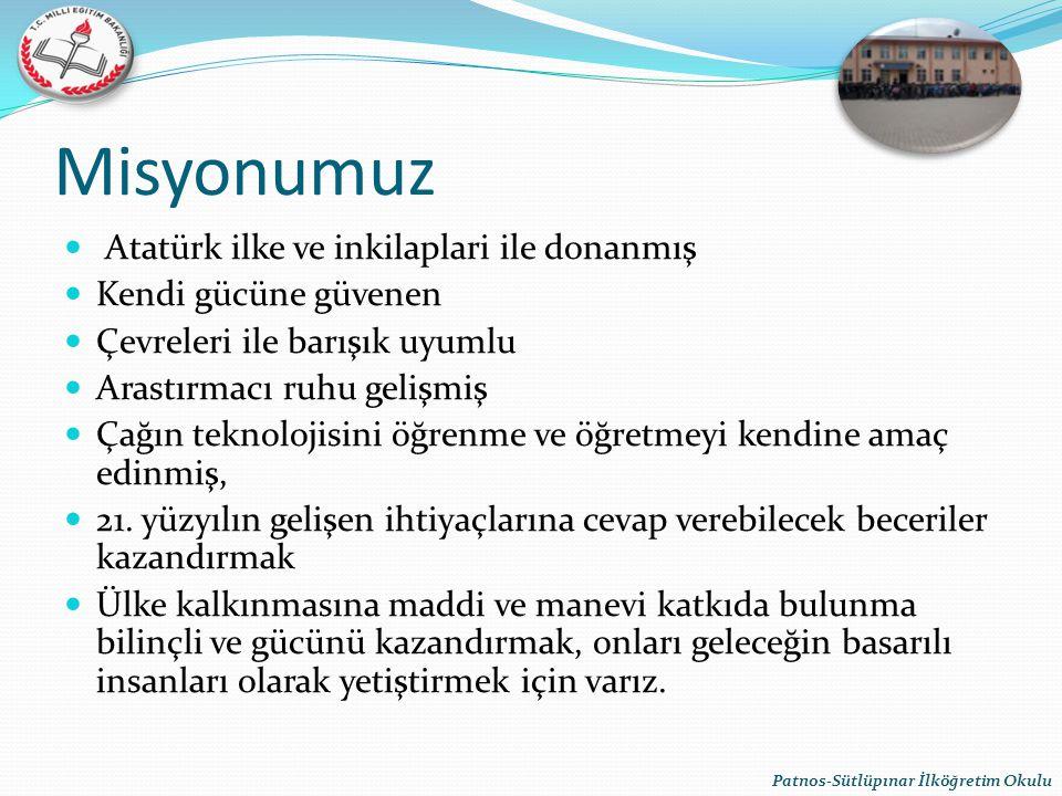Misyonumuz Atatürk ilke ve inkilaplari ile donanmış Kendi gücüne güvenen Çevreleri ile barışık uyumlu Arastırmacı ruhu gelişmiş Çağın teknolojisini öğ