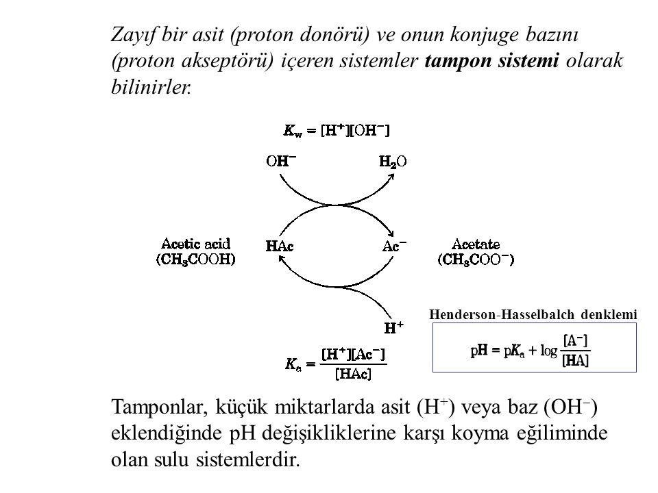Zayıf bir asit (proton donörü) ve onun konjuge bazını (proton akseptörü) içeren sistemler tampon sistemi olarak bilinirler. Tamponlar, küçük miktarlar