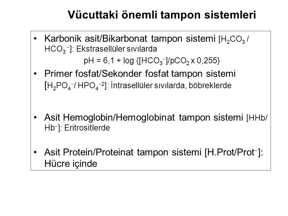 Vücuttaki önemli tampon sistemleri Karbonik asit/Bikarbonat tampon sistemi [H 2 CO 3 / HCO 3  ]: Ekstrasellüler sıvılarda pH = 6,1 + log {[HCO 3  ]/pCO 2 x 0,255} Primer fosfat/Sekonder fosfat tampon sistemi [ H 2 PO 4  / HPO 4  2 ]: İntrasellüler sıvılarda, böbreklerde Asit Hemoglobin/Hemoglobinat tampon sistemi [HHb/ Hb  ]: Eritrositlerde Asit Protein/Proteinat tampon sistemi [H.Prot/Prot  ]: Hücre içinde