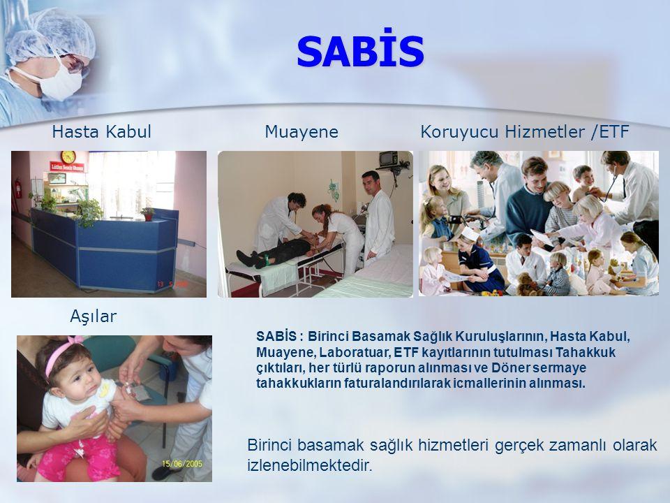 SABİS MuayeneKoruyucu Hizmetler /ETFHasta Kabul Aşılar Birinci basamak sağlık hizmetleri gerçek zamanlı olarak izlenebilmektedir. SABİS : Birinci Basa