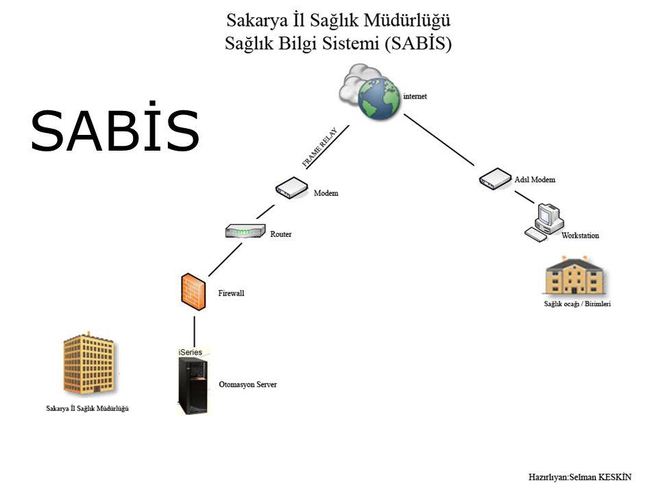 SABİS SABİS