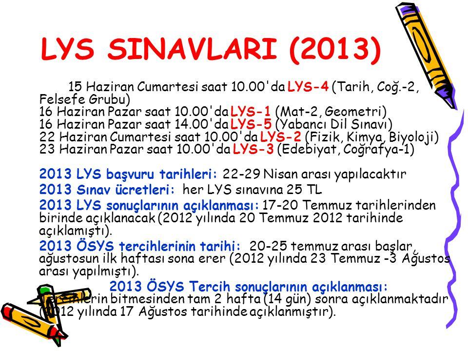 LYS SINAVLARI (2013) 15 Haziran Cumartesi saat 10.00 da LYS-4 (Tarih, Coğ.-2, Felsefe Grubu) 16 Haziran Pazar saat 10.00 da LYS-1 (Mat-2, Geometri) 16 Haziran Pazar saat 14.00 da LYS-5 (Yabancı Dil Sınavı) 22 Haziran Cumartesi saat 10.00 da LYS-2 (Fizik, Kimya, Biyoloji) 23 Haziran Pazar saat 10.00 da LYS-3 (Edebiyat, Coğrafya-1) 2013 LYS başvuru tarihleri: 22-29 Nisan arası yapılacaktır 2013 Sınav ücretleri: her LYS sınavına 25 TL 2013 LYS sonuçlarının açıklanması: 17-20 Temmuz tarihlerinden birinde açıklanacak (2012 yılında 20 Temmuz 2012 tarihinde açıklamıştı).