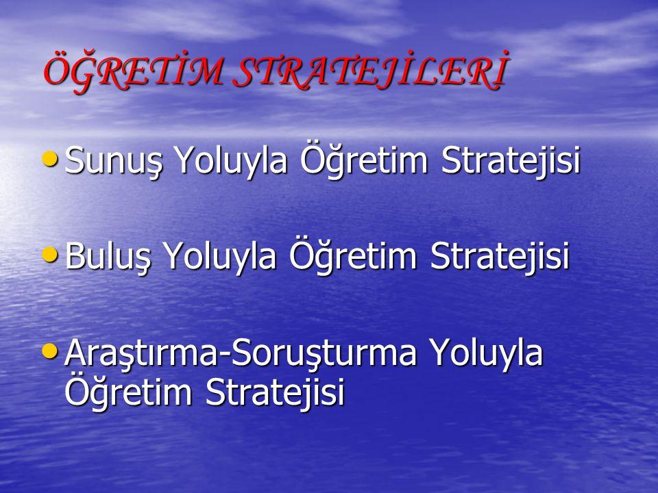 ÖĞRETİM STRATEJİLERİ Sunuş Yoluyla Öğretim Stratejisi Sunuş Yoluyla Öğretim Stratejisi Buluş Yoluyla Öğretim Stratejisi Buluş Yoluyla Öğretim Strateji