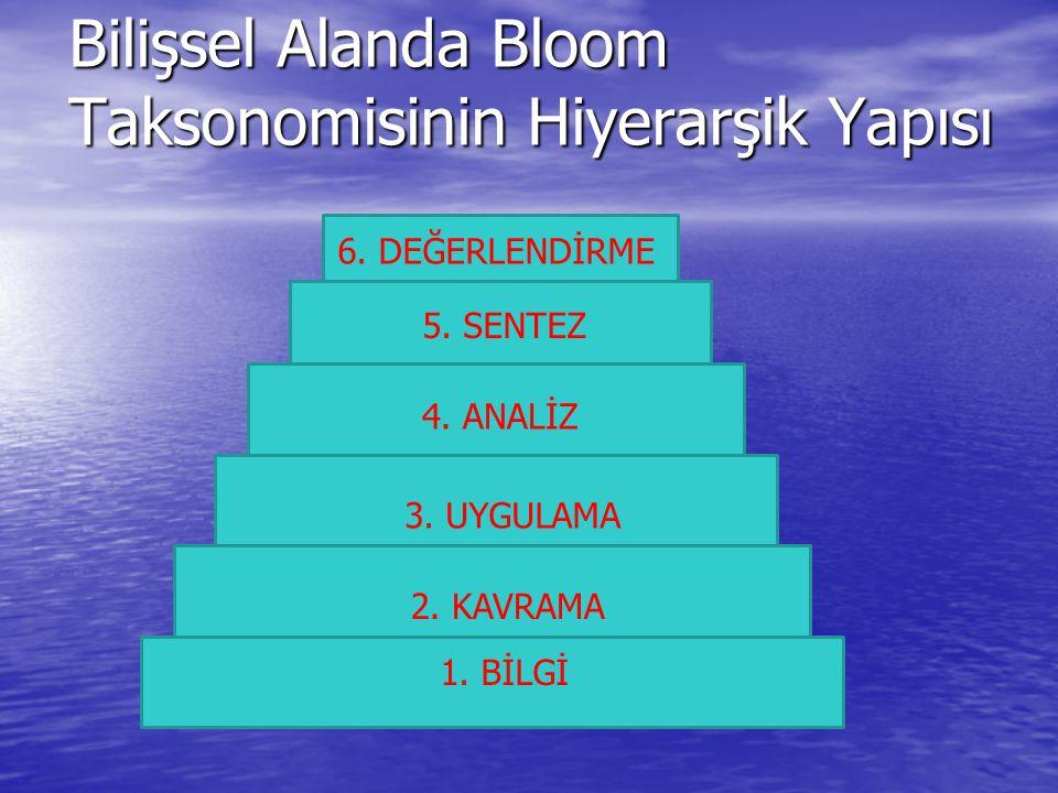 Bilişsel Alanda Bloom Taksonomisinin Hiyerarşik Yapısı 1. BİLGİ 2. KAVRAMA 3. UYGULAMA 4. ANALİZ 5. SENTEZ 6. DEĞERLENDİRME