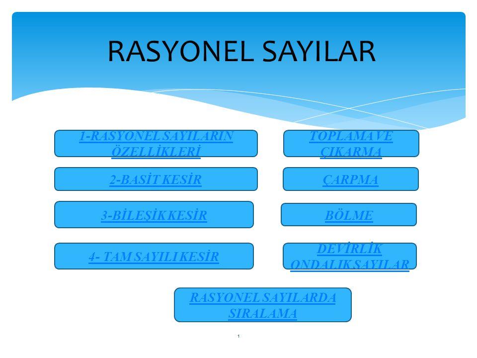 RASYONEL SAYILAR 1-RASYONEL SAYILARIN ÖZELLİKLERİ 2-BASİT KESİR 3-BİLEŞİK KESİR 4- TAM SAYILI KESİR TOPLAMA VE ÇIKARMA ÇARPMA BÖLME DEVİRLİK ONDALIK S