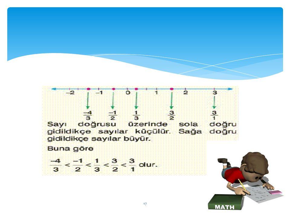 KAZANIMLAR: 1.Rasyonel sayıları açıklar ve sayı doğrultusunda gösterir.