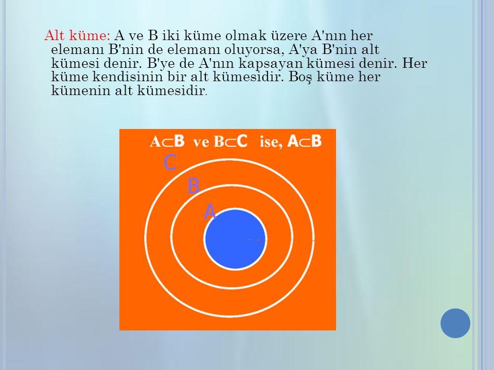 Alt küme: A ve B iki küme olmak üzere A nın her elemanı B nin de elemanı oluyorsa, A ya B nin alt kümesi denir.