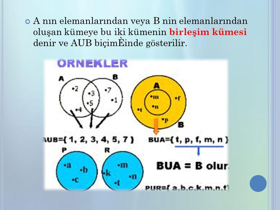 A nın elemanlarından veya B nin elemanlarından oluşan kümeye bu iki kümenin b irleşim kümesi denir ve AUB biçimÈinde gösterilir.