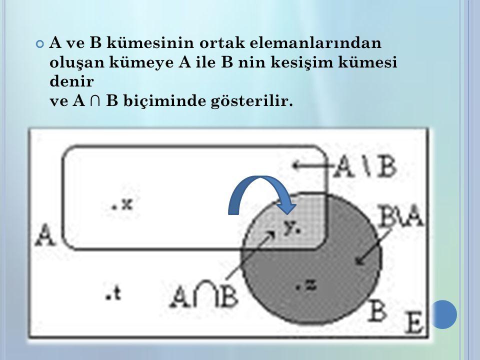 A ve B kümesinin ortak elemanlarından oluşan kümeye A ile B nin kesişim kümesi denir ve A ∩ B biçiminde gösterilir.