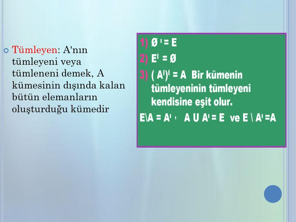 Tümleyen: A nın tümleyeni veya tümleneni demek, A kümesinin dışında kalan bütün elemanların oluşturduğu kümedir