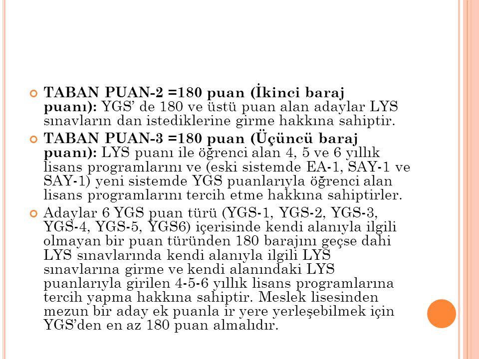 TABAN PUAN-2 =180 puan (İkinci baraj puanı): YGS' de 180 ve üstü puan alan adaylar LYS sınavların dan istediklerine girme hakkına sahiptir. TABAN PUAN