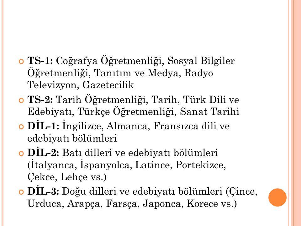 TS-1: Coğrafya Öğretmenliği, Sosyal Bilgiler Öğretmenliği, Tanıtım ve Medya, Radyo Televizyon, Gazetecilik TS-2: Tarih Öğretmenliği, Tarih, Türk Dili