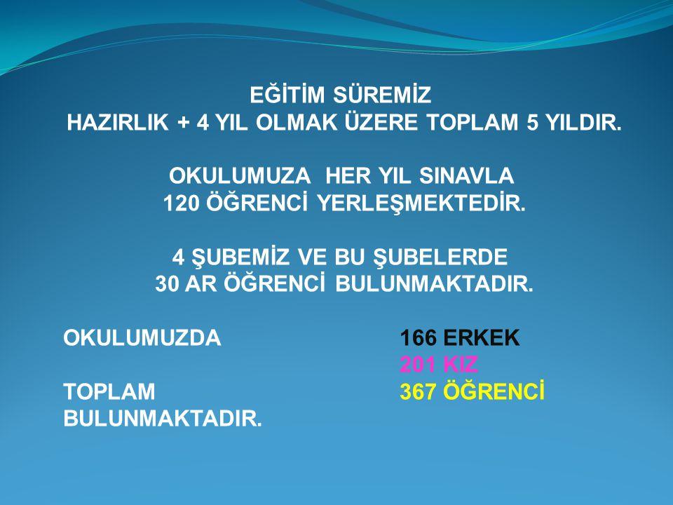 EĞİTİM SÜREMİZ HAZIRLIK + 4 YIL OLMAK ÜZERE TOPLAM 5 YILDIR.