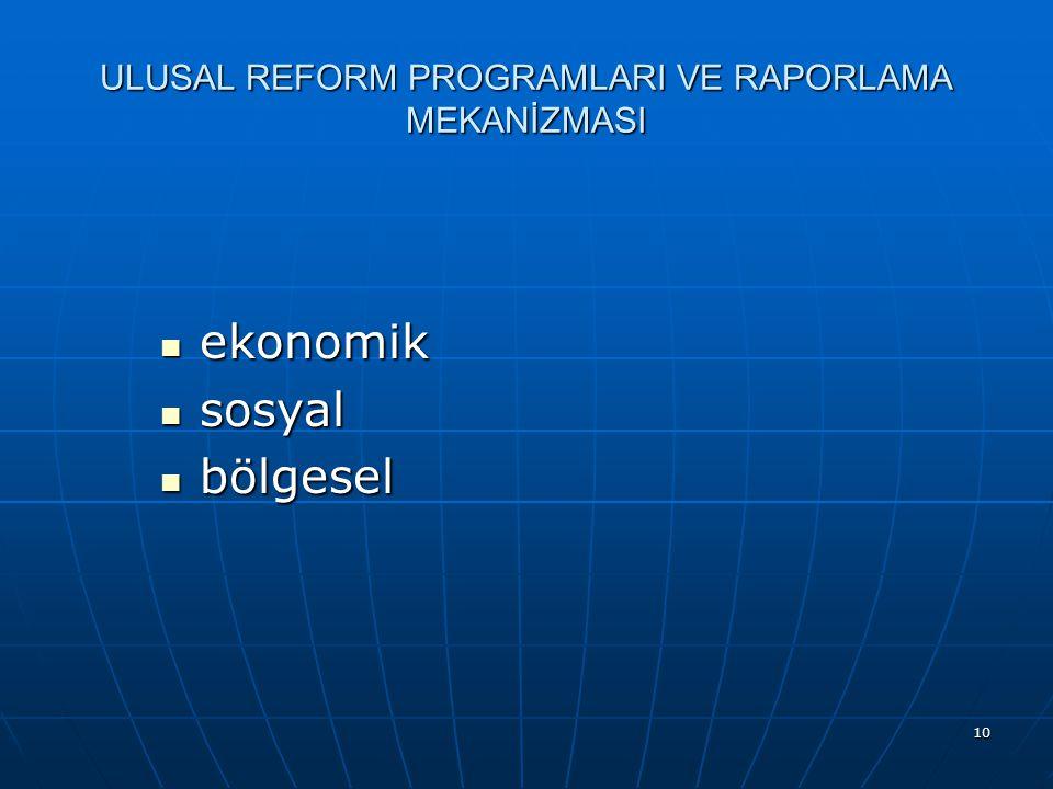 10 ULUSAL REFORM PROGRAMLARI VE RAPORLAMA MEKANİZMASI ekonomik ekonomik sosyal sosyal bölgesel bölgesel