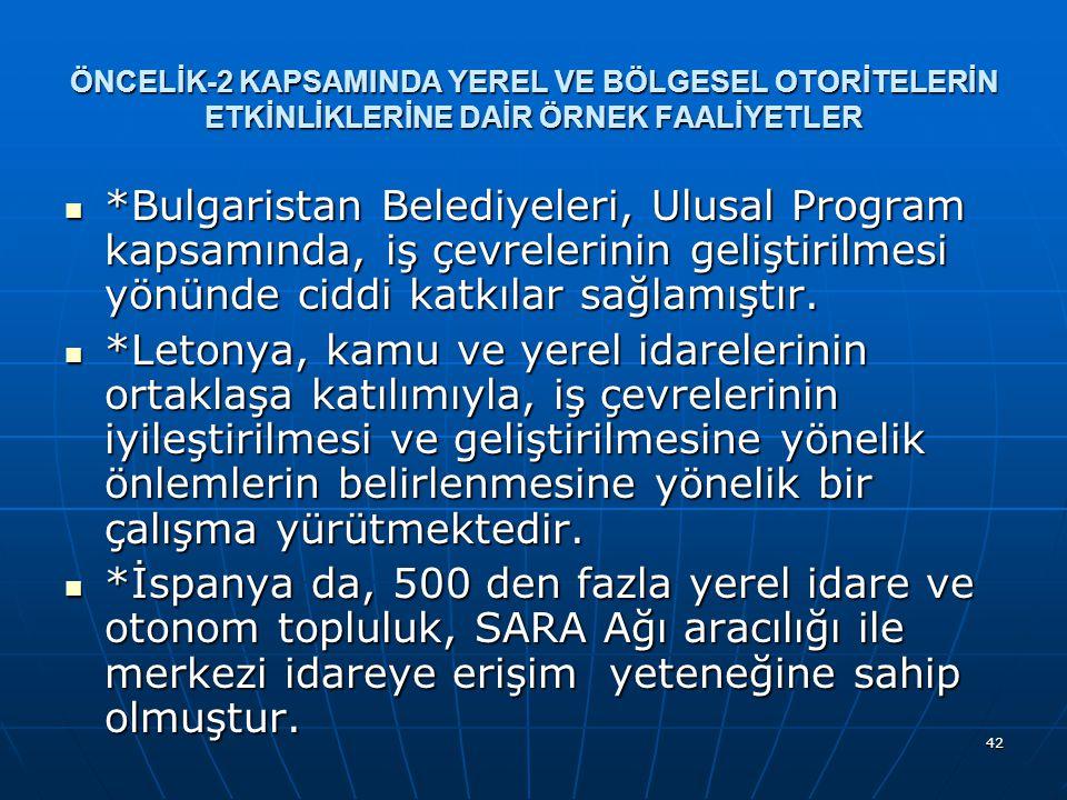 42 ÖNCELİK-2 KAPSAMINDA YEREL VE BÖLGESEL OTORİTELERİN ETKİNLİKLERİNE DAİR ÖRNEK FAALİYETLER *Bulgaristan Belediyeleri, Ulusal Program kapsamında, iş çevrelerinin geliştirilmesi yönünde ciddi katkılar sağlamıştır.