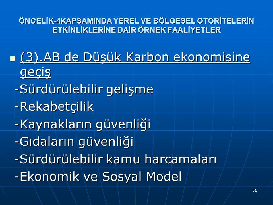51 ÖNCELİK-4KAPSAMINDA YEREL VE BÖLGESEL OTORİTELERİN ETKİNLİKLERİNE DAİR ÖRNEK FAALİYETLER (3).AB de Düşük Karbon ekonomisine geçiş (3).AB de Düşük Karbon ekonomisine geçiş -Sürdürülebilir gelişme -Sürdürülebilir gelişme -Rekabetçilik -Rekabetçilik -Kaynakların güvenliği -Kaynakların güvenliği -Gıdaların güvenliği -Gıdaların güvenliği -Sürdürülebilir kamu harcamaları -Sürdürülebilir kamu harcamaları -Ekonomik ve Sosyal Model -Ekonomik ve Sosyal Model