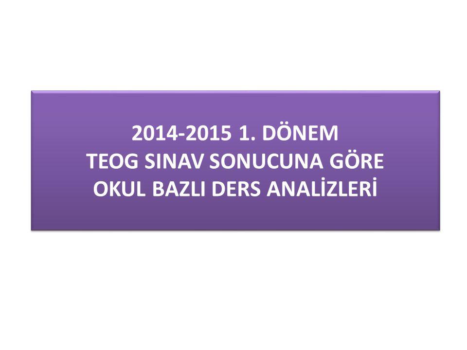 2014-2015 1.DÖNEM TEOG SINAV SONUCUNA GÖRE OKUL BAZLI DERS ANALİZLERİ 2014-2015 1.