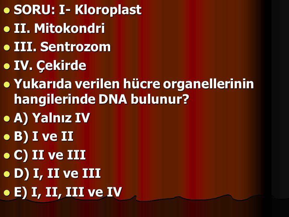 SORU: I- Kloroplast SORU: I- Kloroplast II. Mitokondri II. Mitokondri III. Sentrozom III. Sentrozom IV. Çekirde IV. Çekirde Yukarıda verilen hücre org